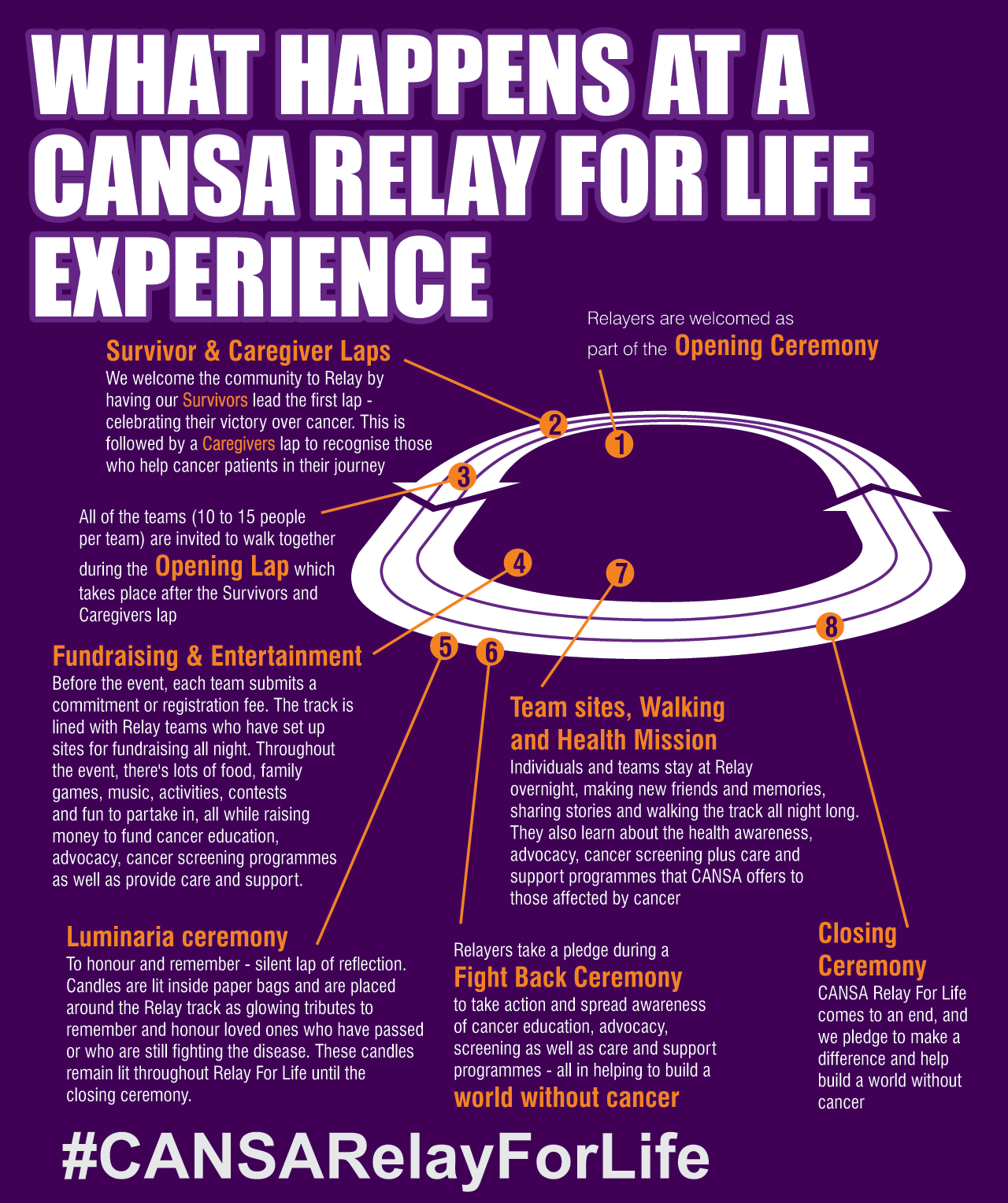 What is Relay?